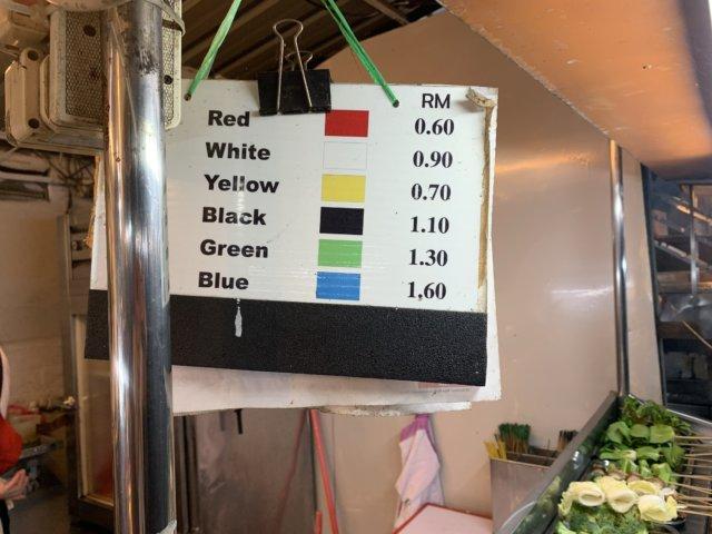 串鍋の料金表