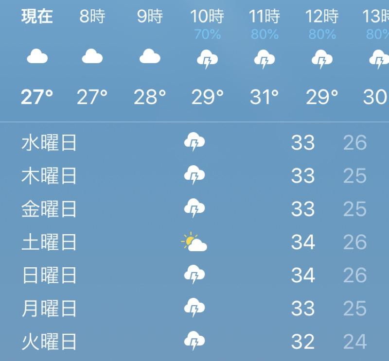 iPhoneの天気アプリの画像